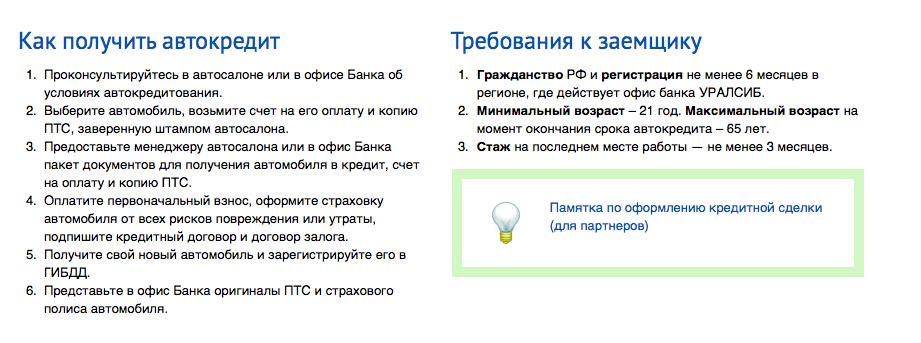 Условия Автокредита От Уралсиб в 2018 году